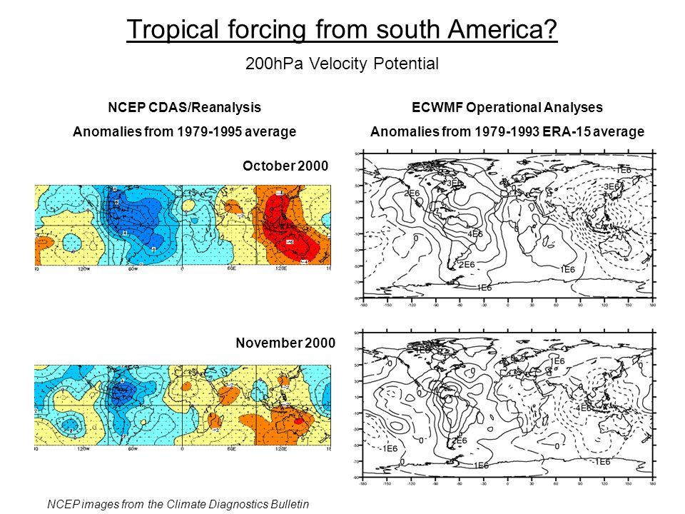 Tropical forcing from south America.