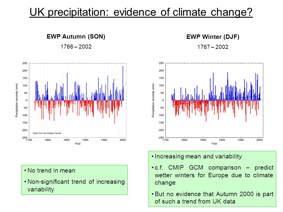 UK precipitation: evidence of climate change.