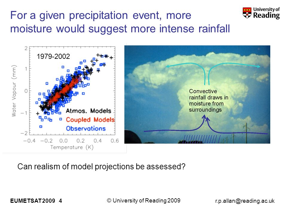 r.p.allan@reading.ac.uk © University of Reading 2009 EUMETSAT 2009 5 Frequency of rainfall intensities vary with SST in models and obs Frequency of intense rainfall increases with warming in models and satellite data Model scaling close to 7%/K expected from Clausius Clapeyron SSM/I satellite data suggest a greater response of intense rainfall to warming dP/dSST=7%/K Allan and Soden (2008) Science