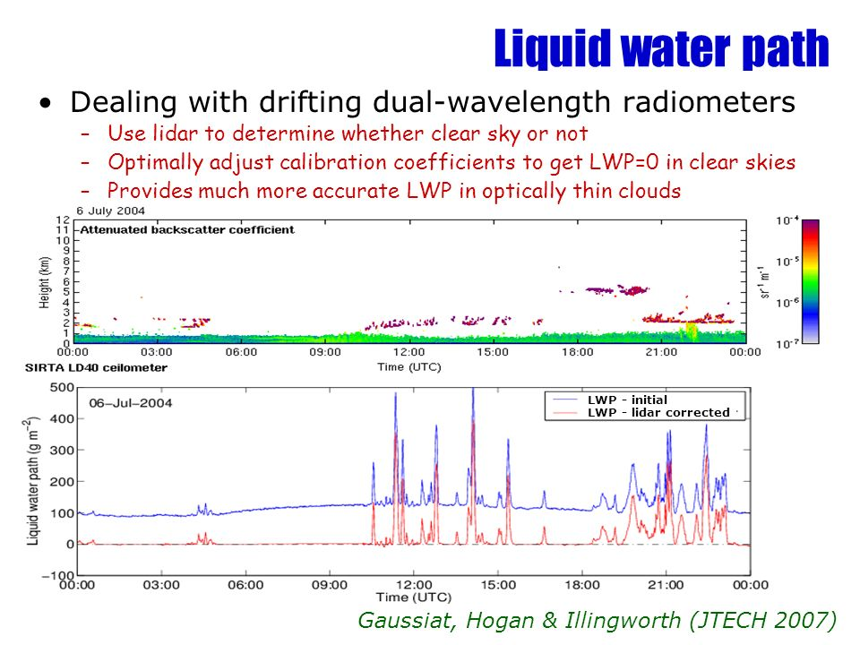 Liquid water path Dealing with drifting dual-wavelength radiometers –Use lidar to determine whether clear sky or not –Optimally adjust calibration coe