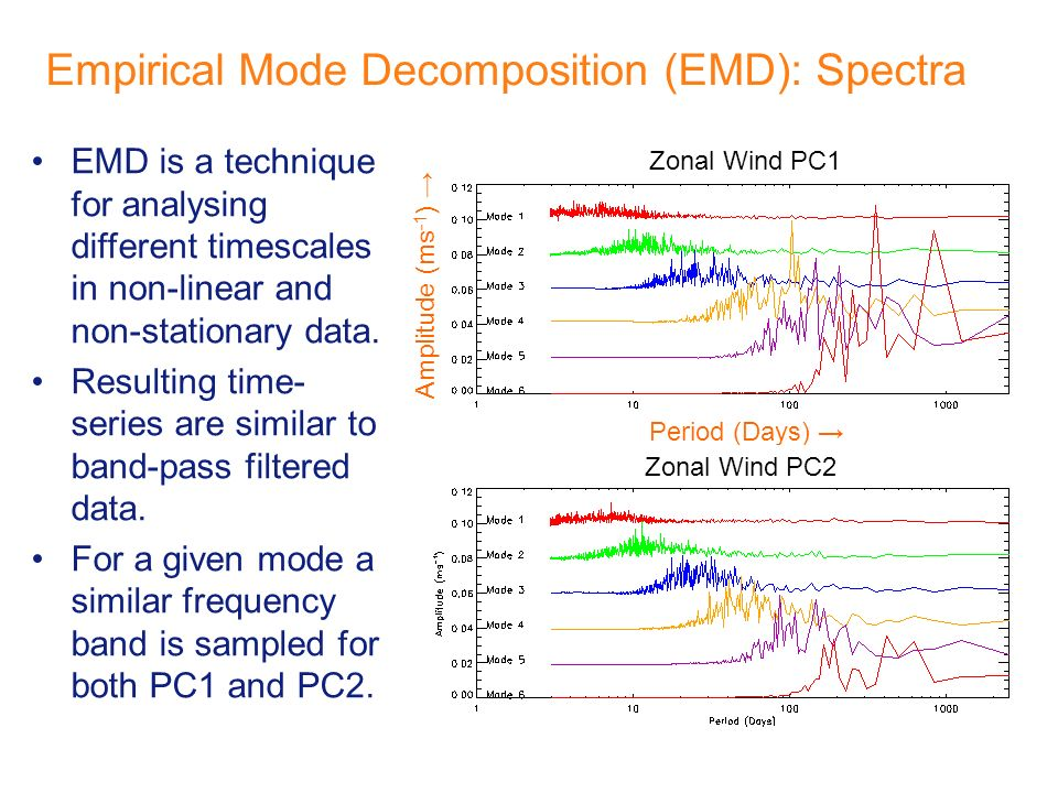 Empirical Mode Decomposition (EMD): Spectra EMD is a technique for analysing different timescales in non-linear and non-stationary data.