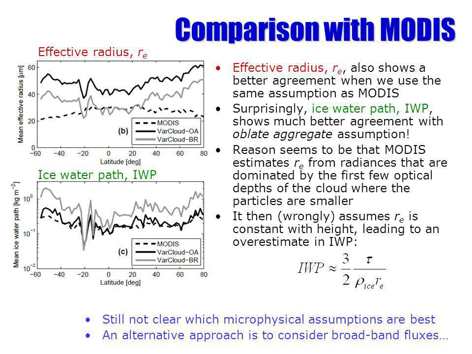 Comparison with MODIS Effective radius, r e, also shows a better agreement when we use the same assumption as MODIS Surprisingly, ice water path, IWP, shows much better agreement with oblate aggregate assumption.