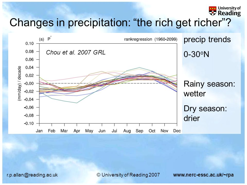 r.p.allan@reading.ac.uk© University of Reading 2007www.nerc-essc.ac.uk/~rpa Changes in precipitation: the rich get richer? precip trends 0-30 o N Rain