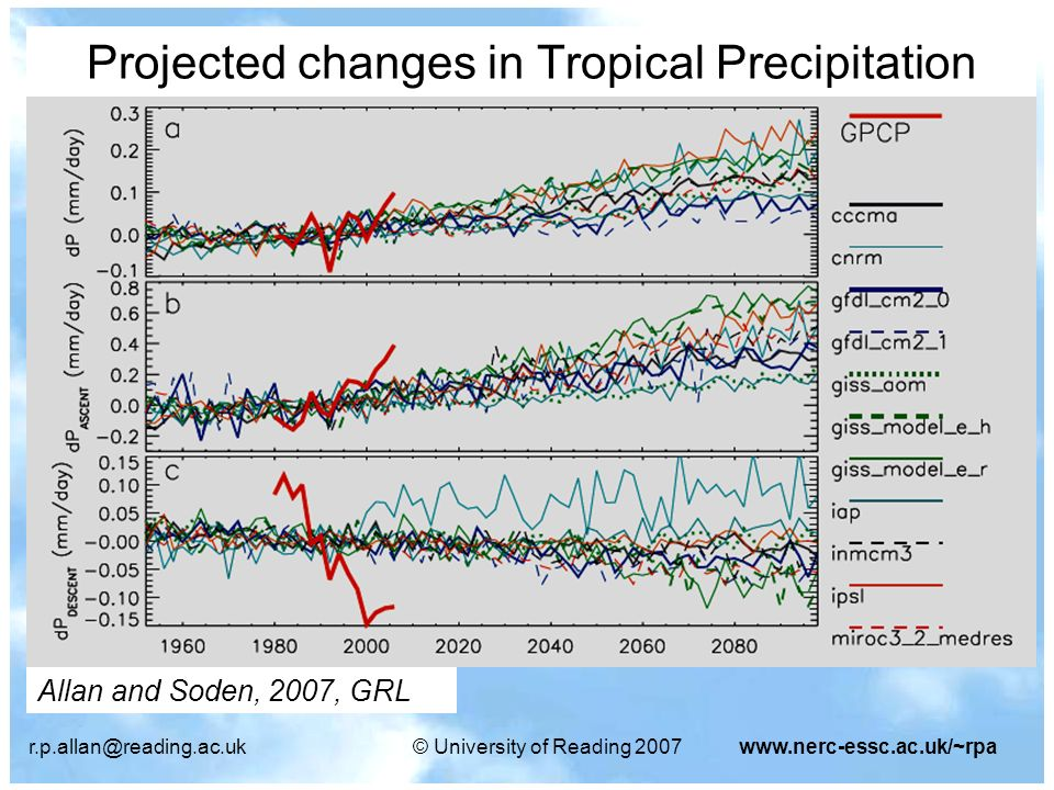 r.p.allan@reading.ac.uk© University of Reading 2007www.nerc-essc.ac.uk/~rpa Projected changes in Tropical Precipitation Allan and Soden, 2007, GRL