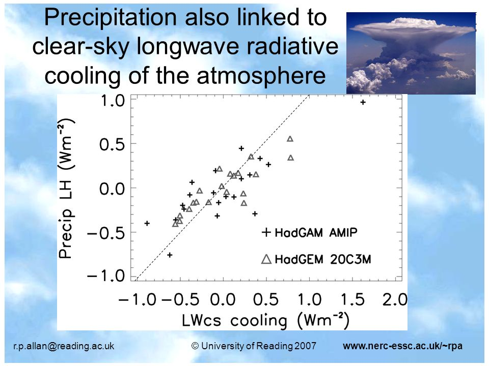 r.p.allan@reading.ac.uk© University of Reading 2007www.nerc-essc.ac.uk/~rpa Precipitation also linked to clear-sky longwave radiative cooling of the atmosphere