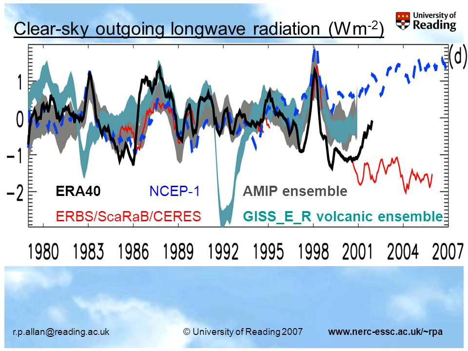 r.p.allan@reading.ac.uk© University of Reading 2007www.nerc-essc.ac.uk/~rpa ERA40 NCEP-1AMIP ensemble ERBS/ScaRaB/CERESGISS_E_R volcanic ensemble Clea