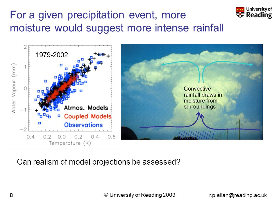 © University of Reading For a given precipitation event, more moisture would suggest more intense rainfall Can realism of model projections be assessed