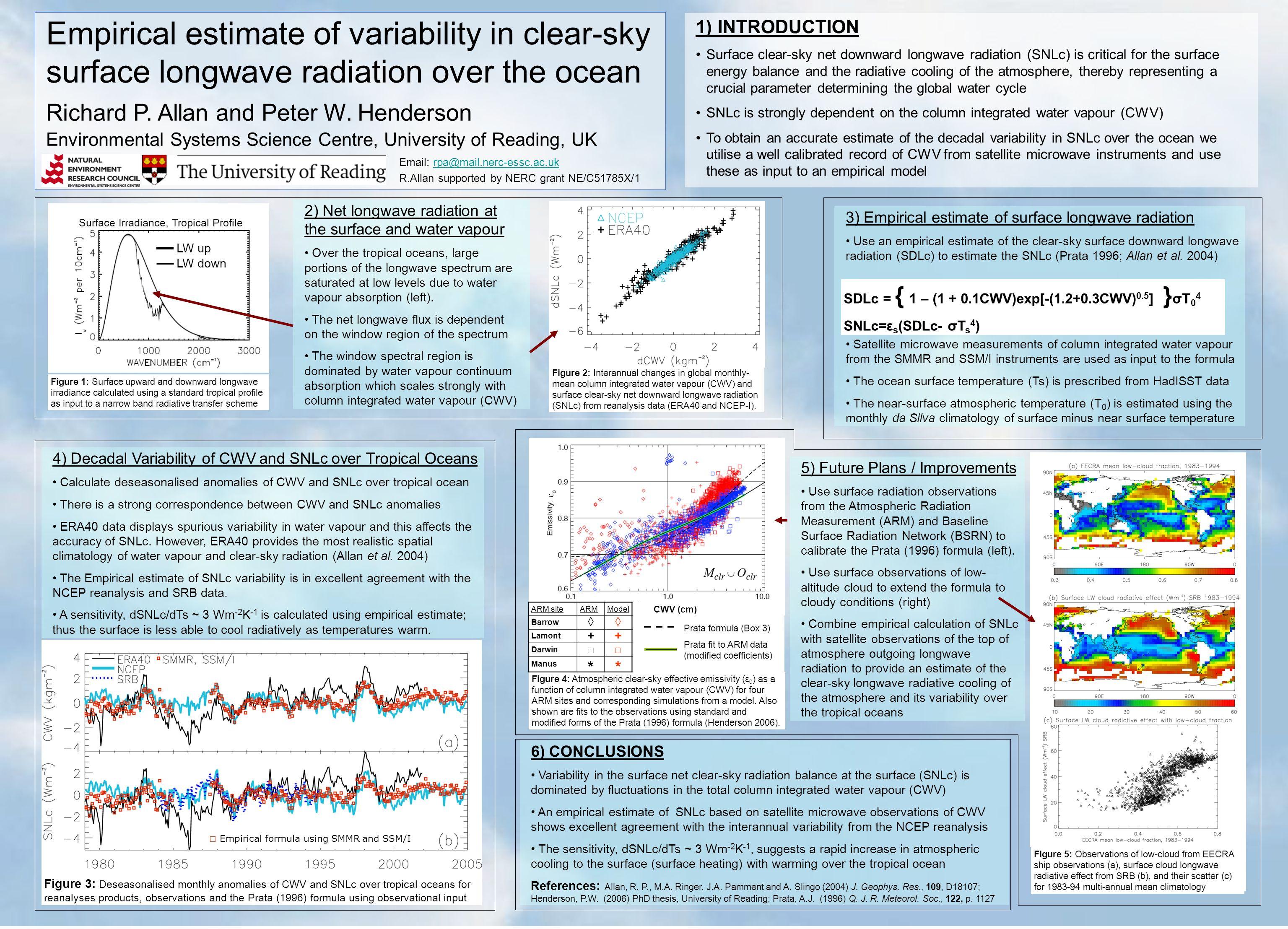 3) Empirical estimate of surface longwave radiation Use an empirical estimate of the clear-sky surface downward longwave radiation (SDLc) to estimate the SNLc (Prata 1996; Allan et al.