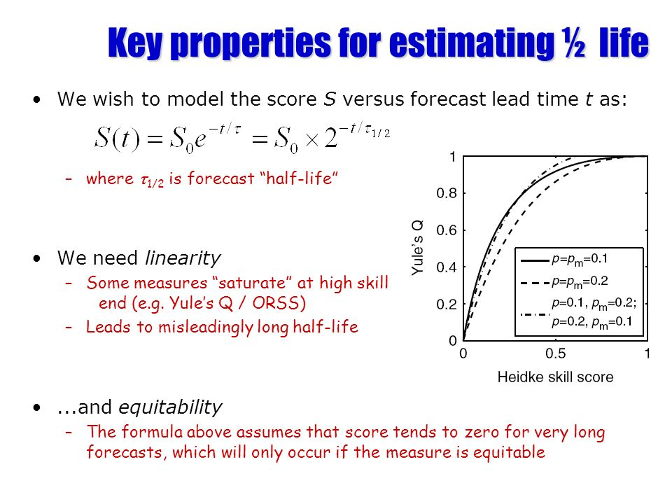 Key properties for estimating ½ life We wish to model the score S versus forecast lead time t as: –where 1/2 is forecast half-life We need linearity –Some measures saturate at high skill end (e.g.