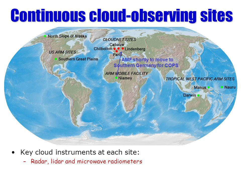 Continuous cloud-observing sites Key cloud instruments at each site: –Radar, lidar and microwave radiometers AMF shortly to move to Southern Germany f
