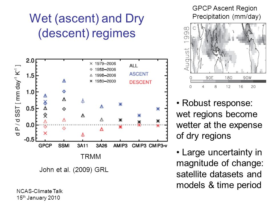 NCAS-Climate Talk 15 th January 2010 Wet (ascent) and Dry (descent) regimes Robust response: wet regions become wetter at the expense of dry regions Large uncertainty in magnitude of change: satellite datasets and models & time period TRMM GPCP Ascent Region Precipitation (mm/day) John et al.