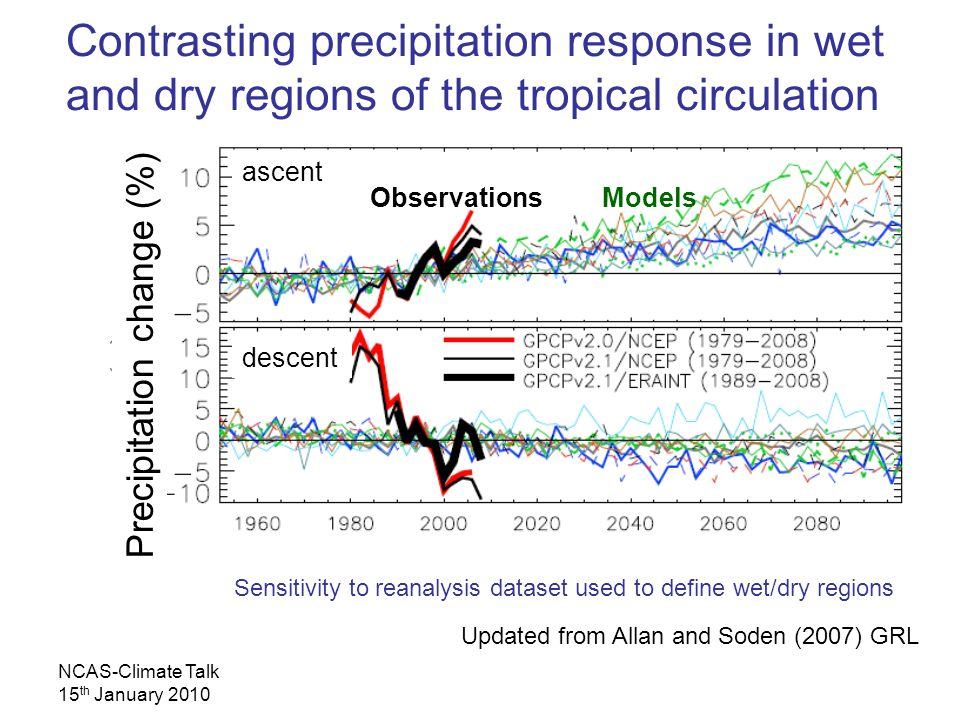 NCAS-Climate Talk 15 th January 2010 Contrasting precipitation response in wet and dry regions of the tropical circulation Updated from Allan and Sode