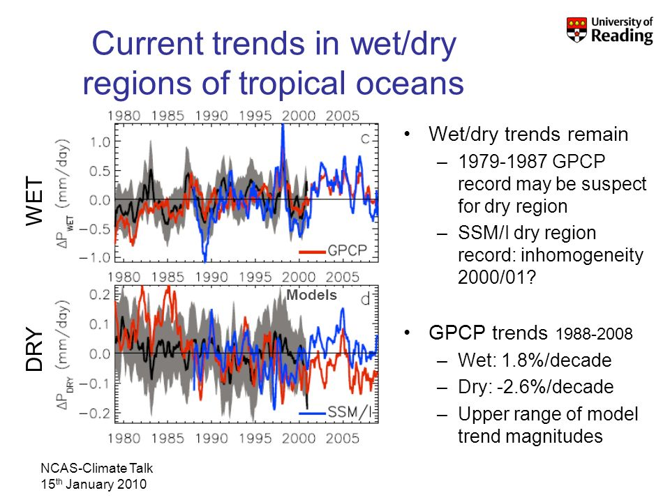 NCAS-Climate Talk 15 th January 2010 Current trends in wet/dry regions of tropical oceans Wet/dry trends remain –1979-1987 GPCP record may be suspect
