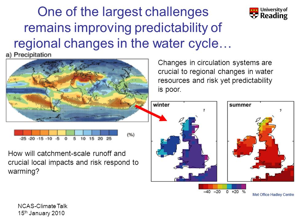 NCAS-Climate Talk 15 th January 2010 One of the largest challenges remains improving predictability of regional changes in the water cycle… Changes in