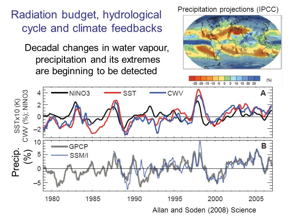 NCAS-Climate Talk 15 th January 2010 Precip. (%) Radiation budget, hydrological cycle and climate feedbacks Decadal changes in water vapour, precipita