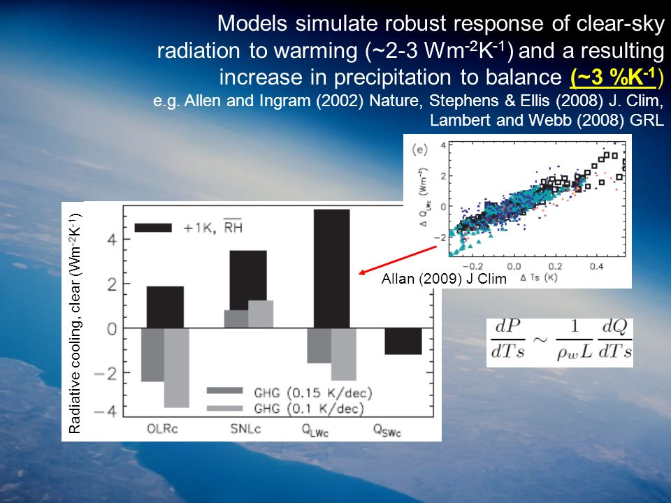NCAS-Climate Talk 15 th January 2010 Models simulate robust response of clear-sky radiation to warming (~2-3 Wm -2 K -1 ) and a resulting increase in precipitation to balance (~3 %K -1 ) e.g.
