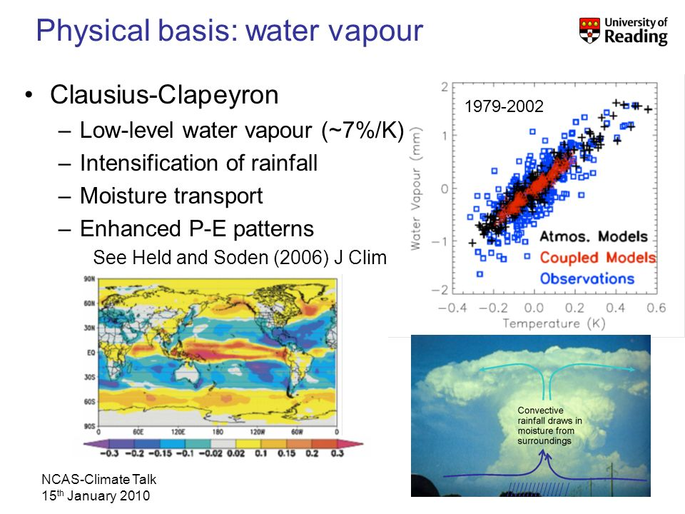 NCAS-Climate Talk 15 th January 2010 Physical basis: water vapour 1979-2002 Clausius-Clapeyron –Low-level water vapour (~7%/K) –Intensification of rai