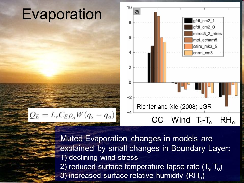 NCAS-Climate Talk 15 th January 2010 CCWindT s -T o RH o Muted Evaporation changes in models are explained by small changes in Boundary Layer: 1) declining wind stress 2) reduced surface temperature lapse rate (T s -T o ) 3) increased surface relative humidity (RH o ) Richter and Xie (2008) JGR Evaporation