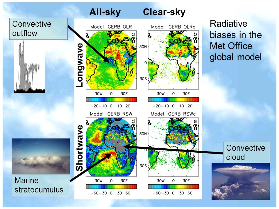 All-sky Clear-sky ShortwaveLongwave Marine stratocumulus Convective cloud Radiative biases in the Met Office global model Convective outflow