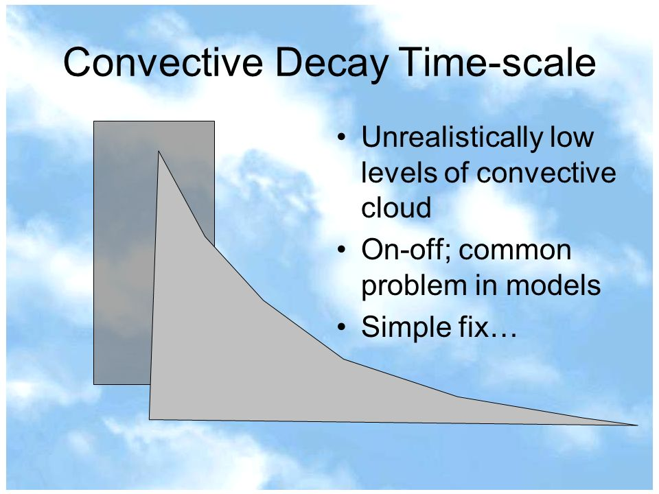 Convective Decay Time-scale Unrealistically low levels of convective cloud On-off; common problem in models Simple fix…