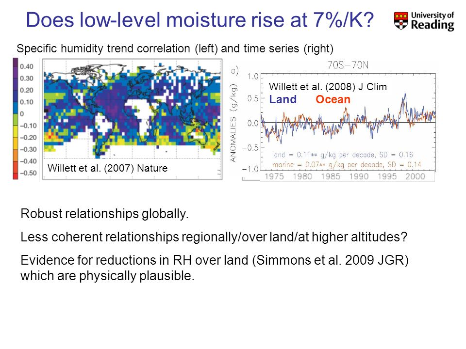 Does low-level moisture rise at 7%/K.
