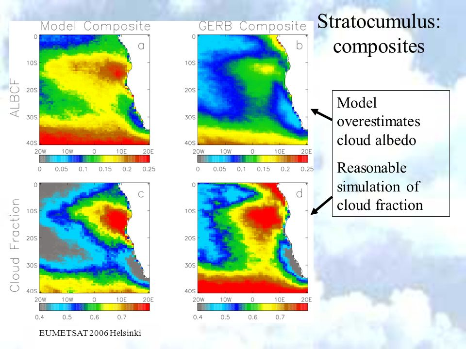 EUMETSAT 2006 Helsinki Stratocumulus: composites Model overestimates cloud albedo Reasonable simulation of cloud fraction
