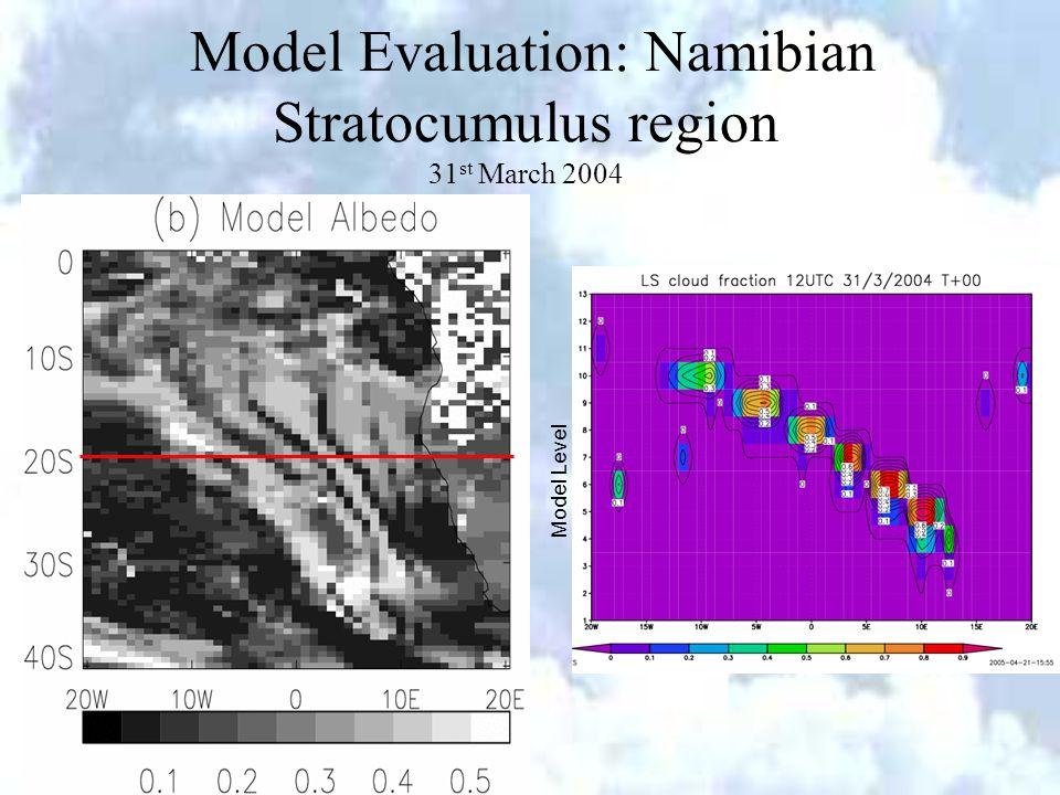 EUMETSAT 2006 Helsinki Model Evaluation: Namibian Stratocumulus region 31 st March 2004 Model Level
