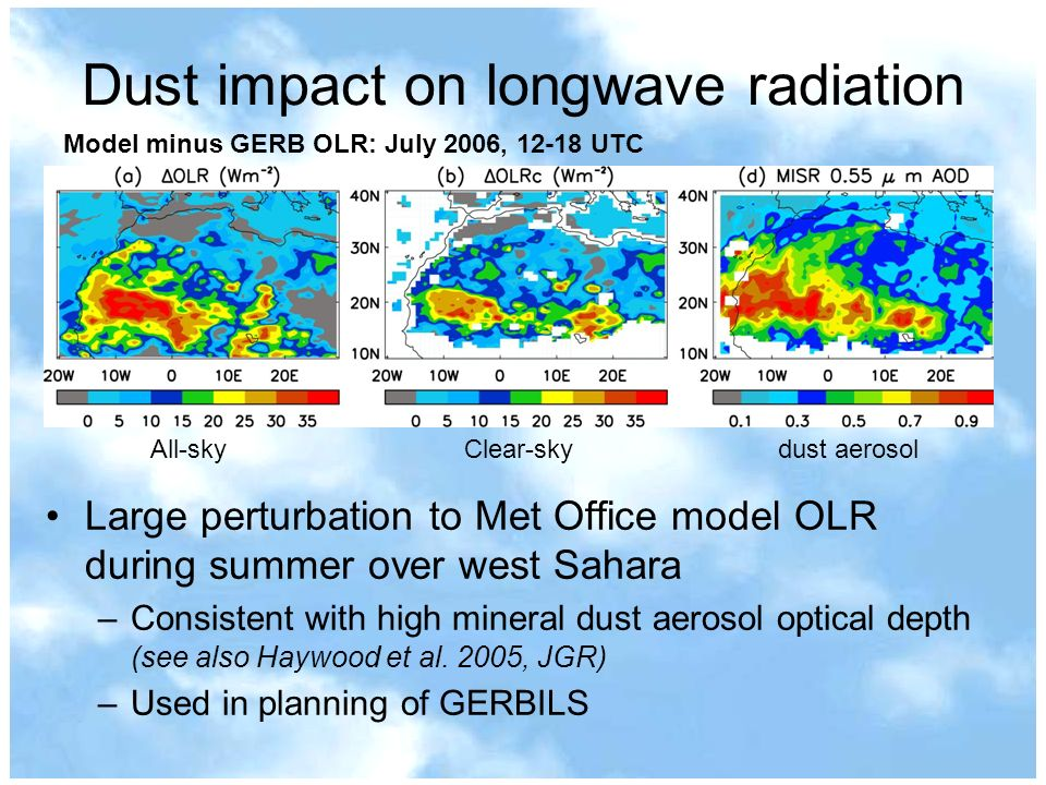 Dust impact on longwave radiation Large perturbation to Met Office model OLR during summer over west Sahara –Consistent with high mineral dust aerosol optical depth (see also Haywood et al.