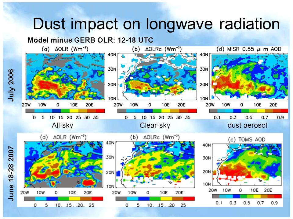 Dust impact on longwave radiation Model minus GERB OLR: 12-18 UTC All-skyClear-skydust aerosol June 18-28 2007 July 2006