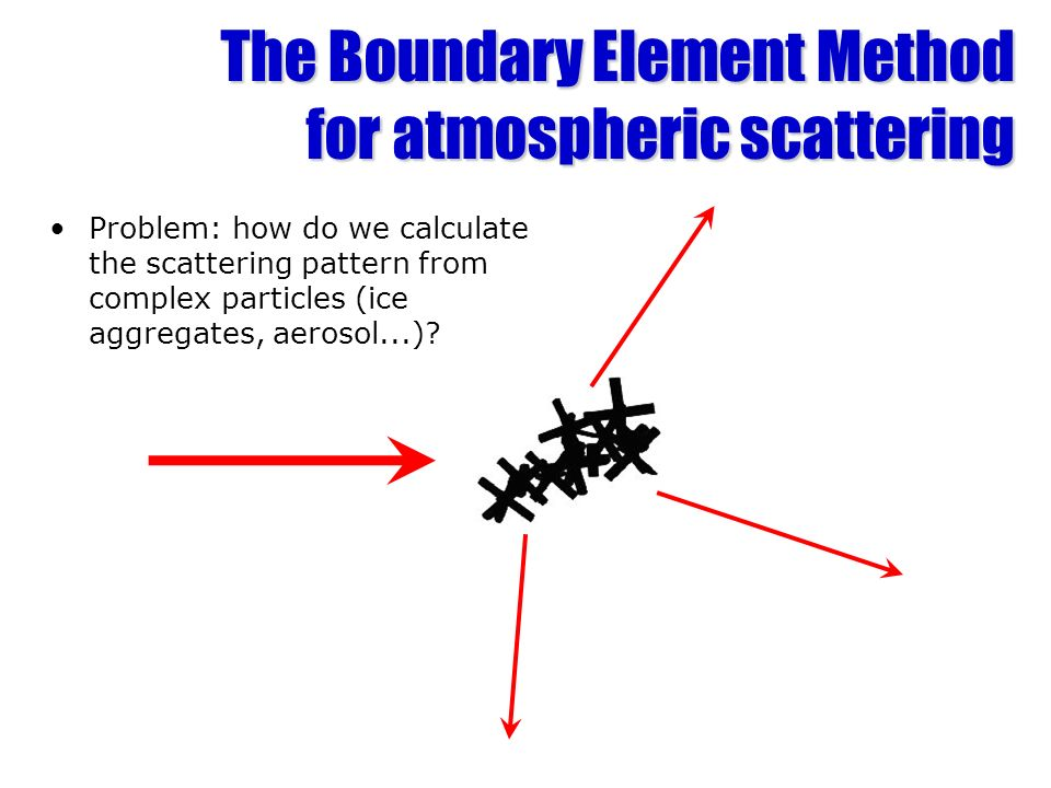 The Boundary Element Method for atmospheric scattering Problem: how do we calculate the scattering pattern from complex particles (ice aggregates, aerosol...)
