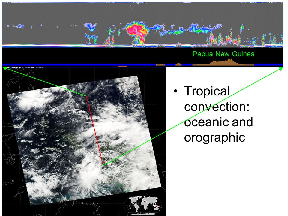 Tropical convection: oceanic and orographic Papua New Guinea