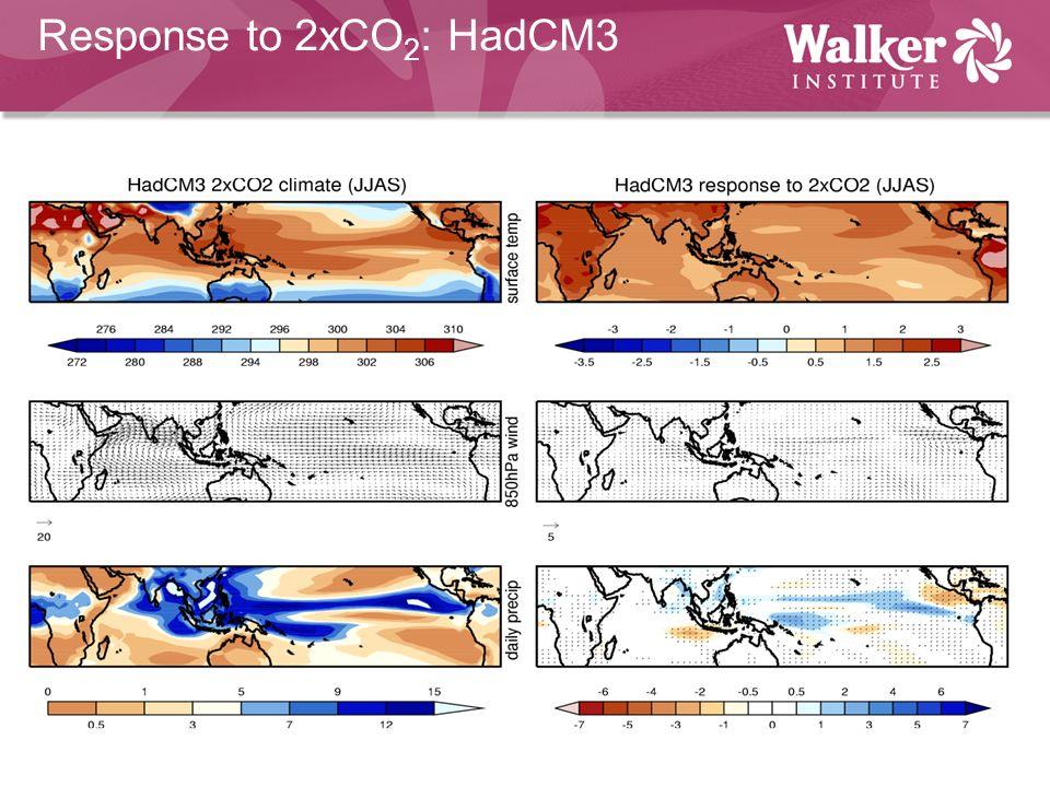 Response to 2xCO 2 : HadCM3