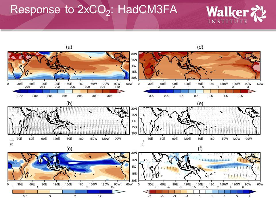 Response to 2xCO 2 : HadCM3FA