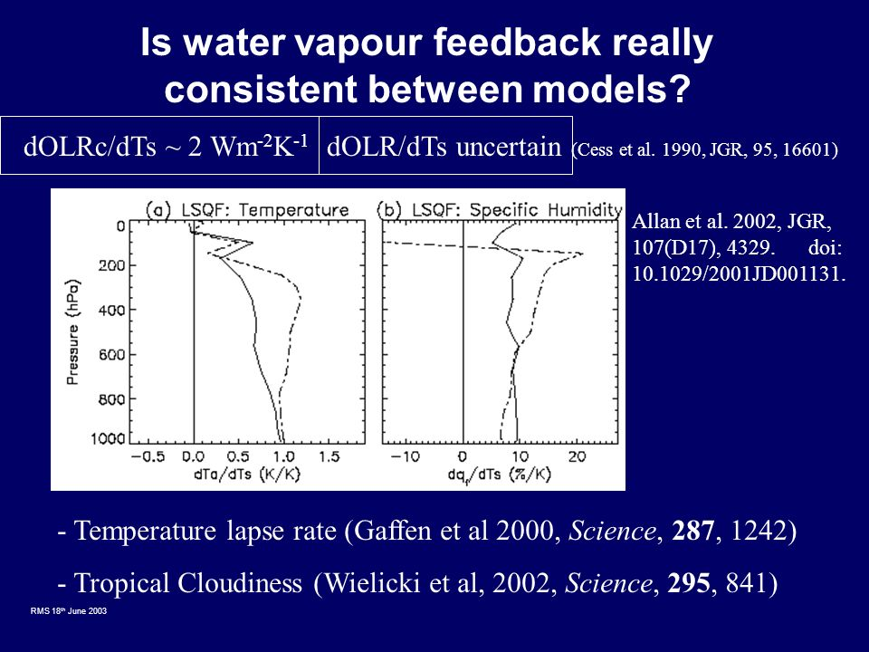 RMS 18 th June 2003 Is water vapour feedback really consistent between models.
