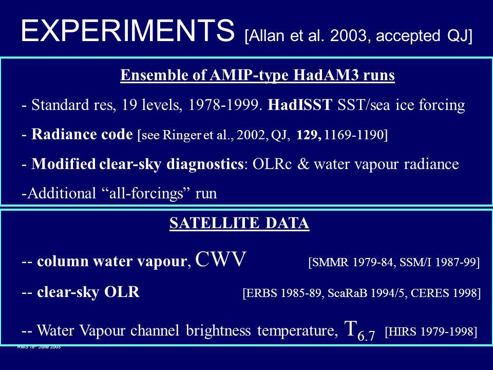 RMS 18 th June 2003 EXPERIMENTS [Allan et al.