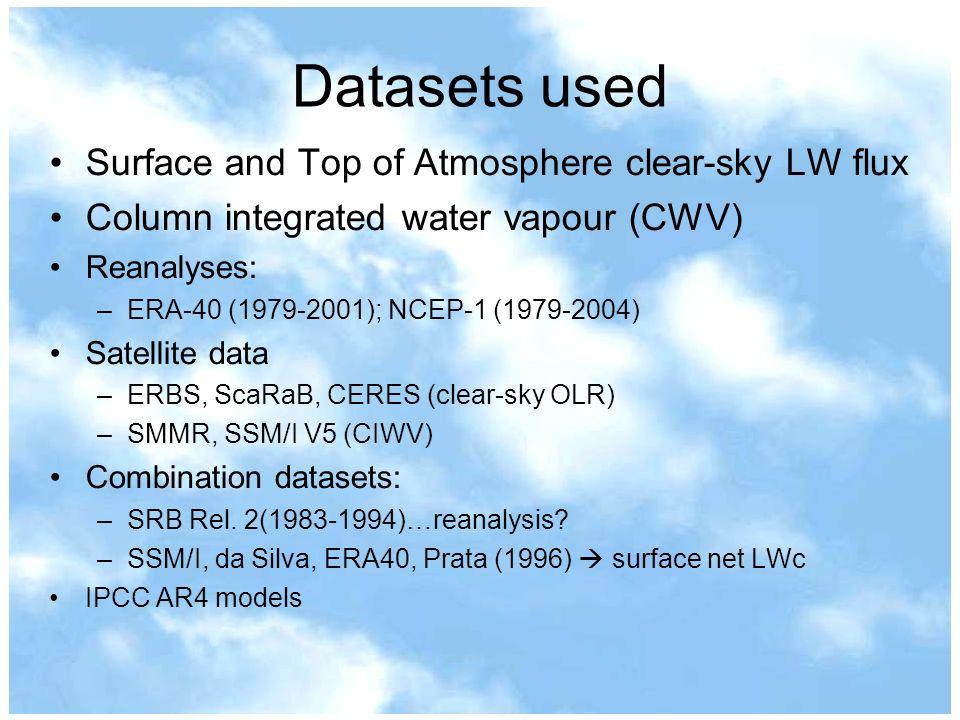 IPCC AR4 models: tropical oceans SST CWV Net LWc OLRc