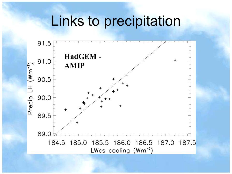 IPCC AR4 models: tropical oceans Q LWc Precip