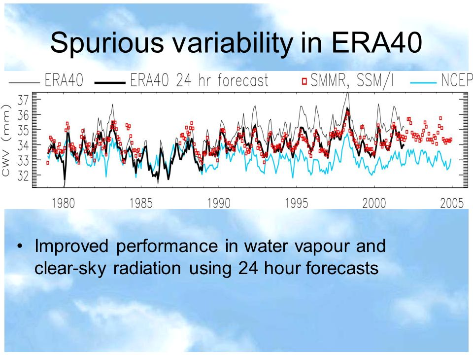 Spurious variability in ERA40 Improved performance in water vapour and clear-sky radiation using 24 hour forecasts