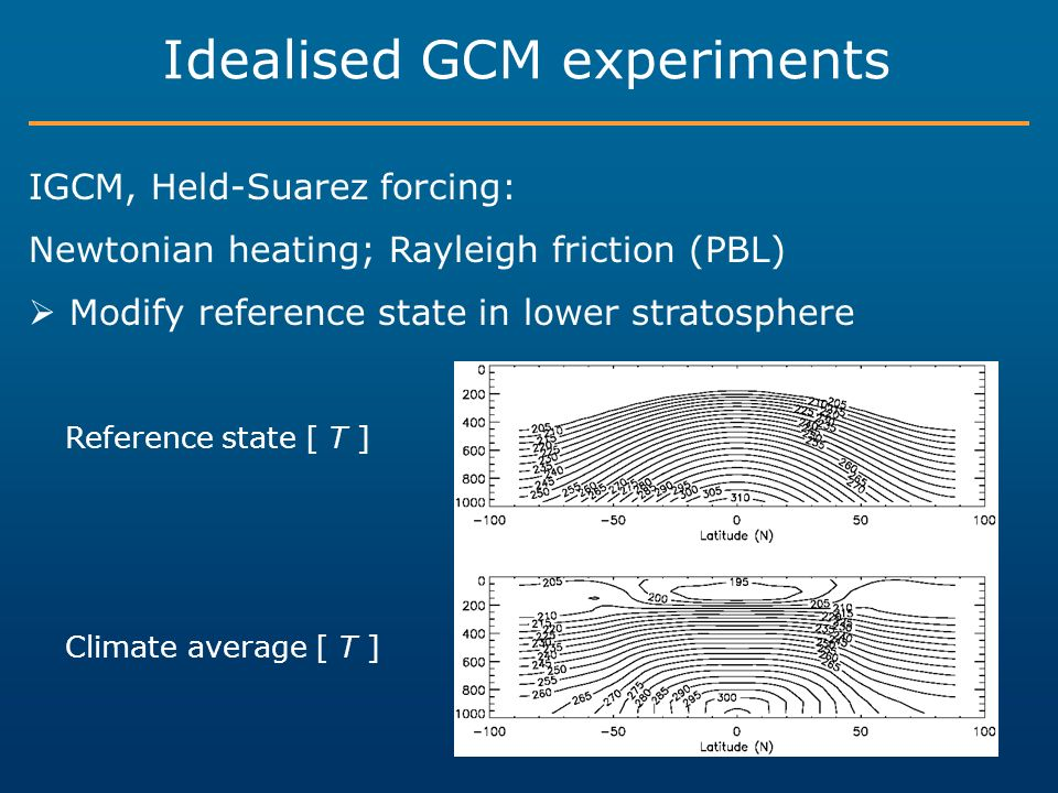 Idealised GCM experiments IGCM, Held-Suarez forcing: Newtonian heating; Rayleigh friction (PBL) Modify reference state in lower stratosphere Reference