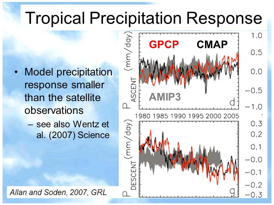 ESSC Seminar, October 18, 2007© University of Reading 2007www.reading.ac.uk GPCP CMAP AMIP3 Model precipitation response smaller than the satellite ob