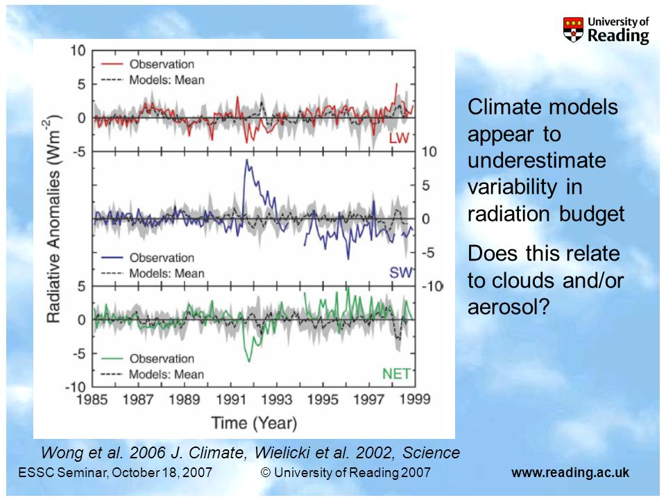 ESSC Seminar, October 18, 2007© University of Reading 2007www.reading.ac.uk Wong et al. 2006 J. Climate, Wielicki et al. 2002, Science Climate models
