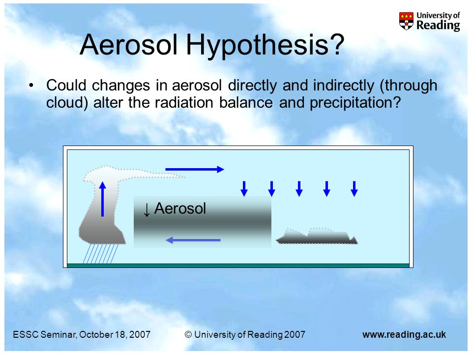 ESSC Seminar, October 18, 2007© University of Reading 2007www.reading.ac.uk Aerosol Hypothesis? Could changes in aerosol directly and indirectly (thro