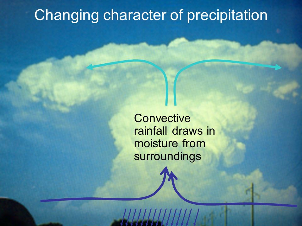 ESSC Seminar, October 18, 2007© University of Reading 2007www.reading.ac.uk Changing character of precipitation Moisture is observed & predicted to increase with warming ~7%K -1 (e.g.