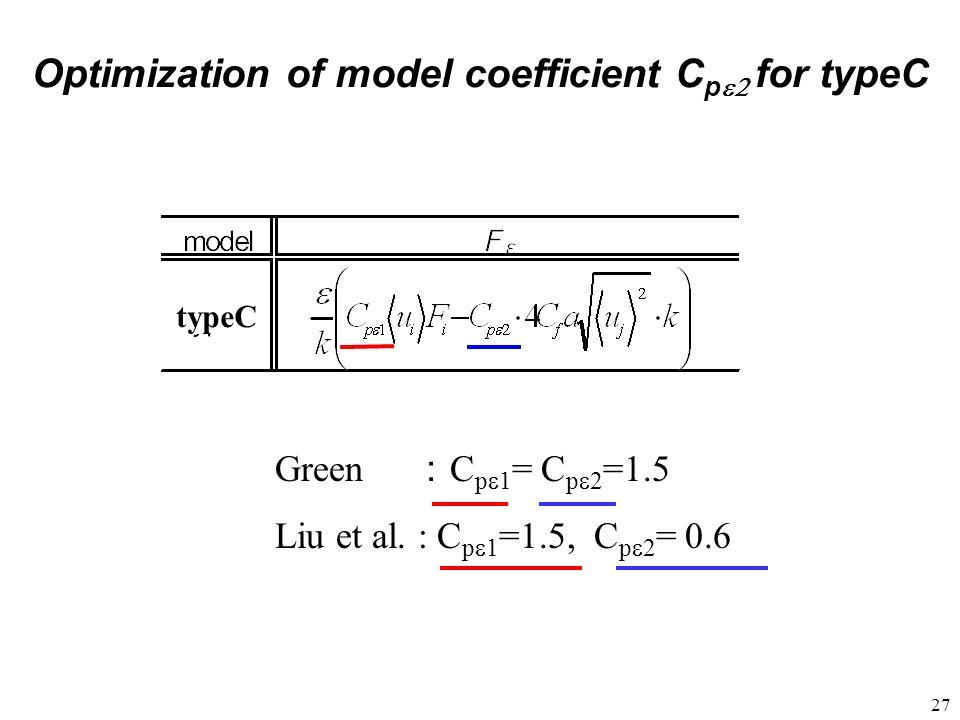 27 Optimization of model coefficient C p for typeC Green C p 1 = C p 2 =1.5 Liu et al. : C p 1 =1.5, C p 2 = 0.6 typeC