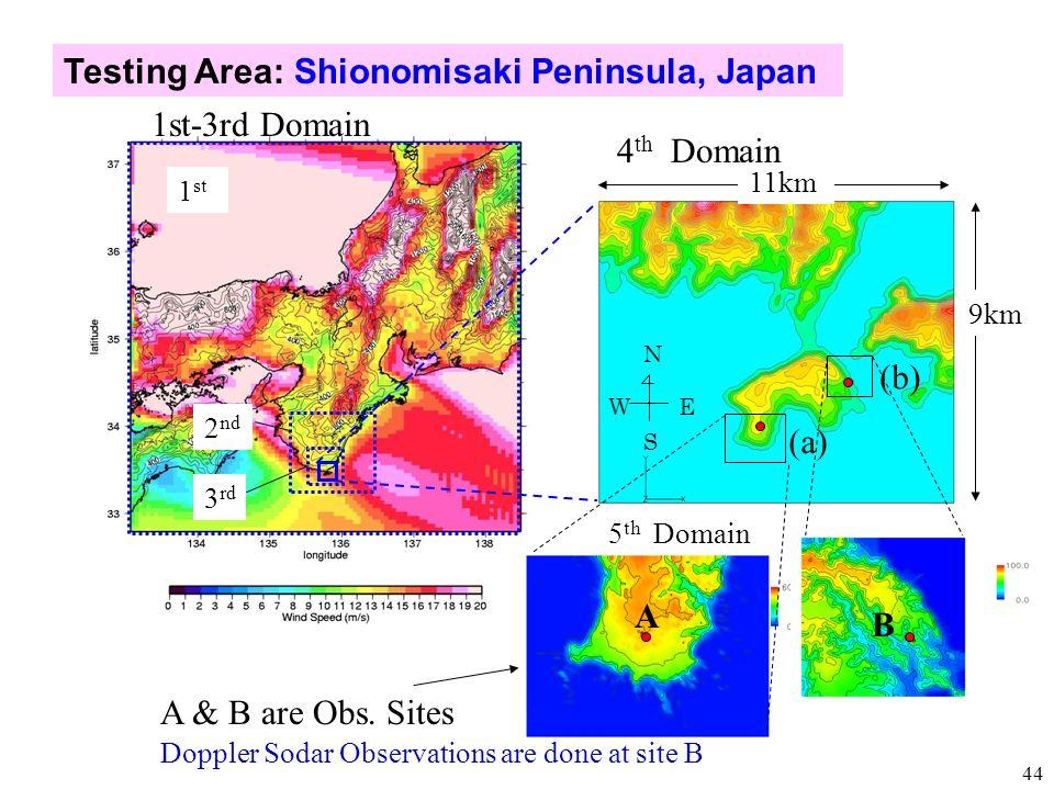 44 (a) (b) Testing Area: Shionomisaki Peninsula, Japan 1st-3rd Domain 1 st 2 nd 3 rd 9km 11km A B 5 th Domain 4 th Domain A & B are Obs. Sites Doppler