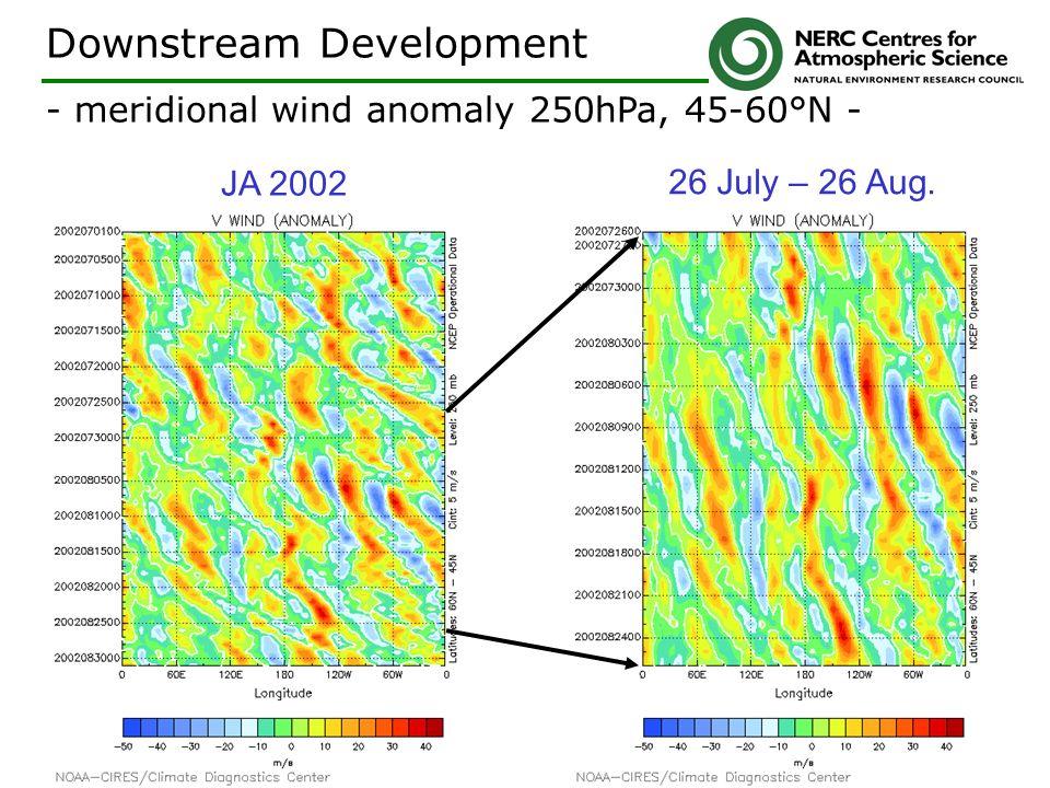 18 NCAS SMA presentation 14/15 September 2004 JA 2002 26 July – 26 Aug. Downstream Development - meridional wind anomaly 250hPa, 45-60°N -