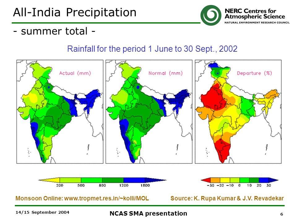 6 NCAS SMA presentation 14/15 September 2004 Source: K. Rupa Kumar & J.V. RevadekarMonsoon Online: www.tropmet.res.in/~kolli/MOL Rainfall for the peri