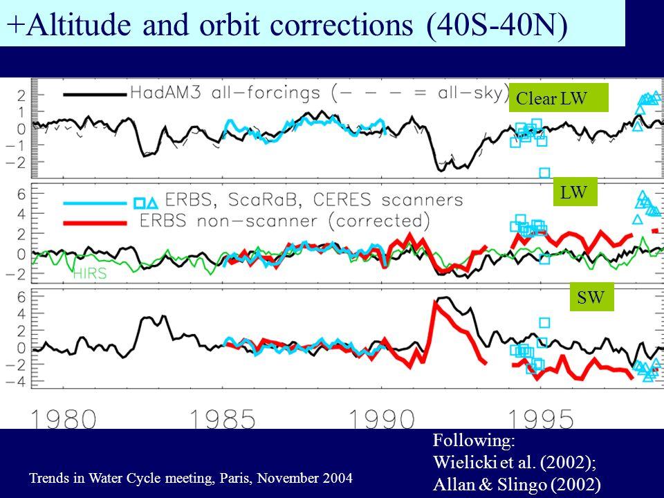 Trends in Water Cycle meeting, Paris, November 2004 Following: Wielicki et al. (2002); Allan & Slingo (2002) +Altitude and orbit corrections (40S-40N)