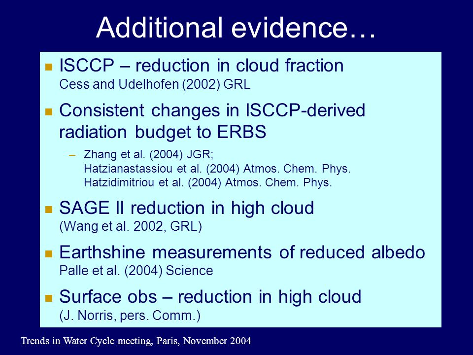 Trends in Water Cycle meeting, Paris, November 2004 Additional evidence… ISCCP – reduction in cloud fraction Cess and Udelhofen (2002) GRL Consistent changes in ISCCP-derived radiation budget to ERBS –Zhang et al.