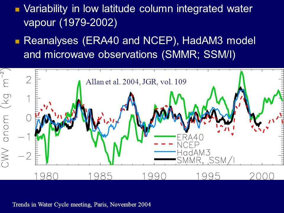 Trends in Water Cycle meeting, Paris, November 2004 Allan et al. 2004, JGR, vol. 109 Variability in low latitude column integrated water vapour (1979-